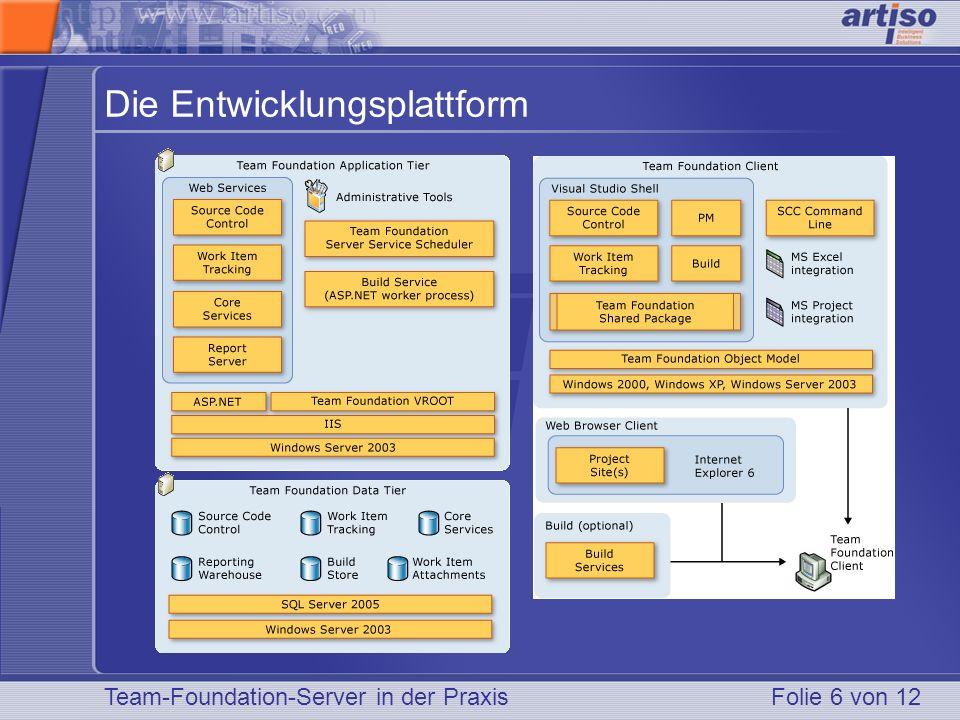 Die Entwicklungsplattform