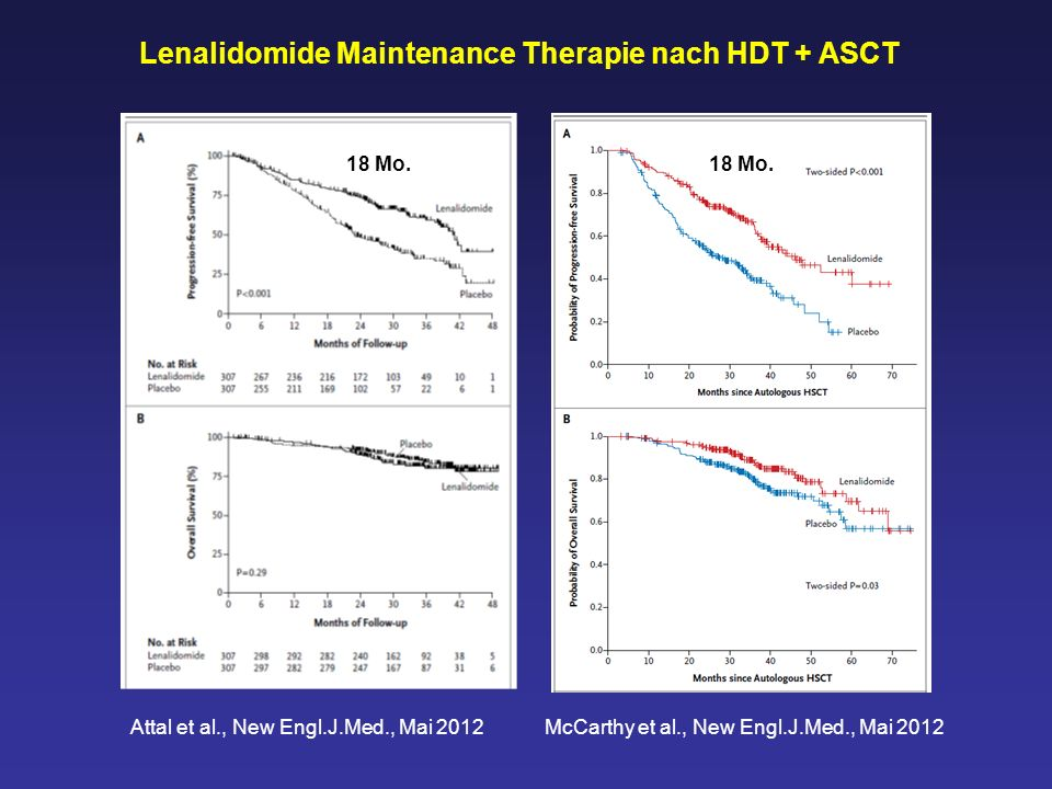 Lenalidomide Maintenance Therapie nach HDT + ASCT