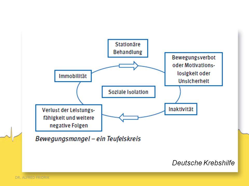 Deutsche Krebshilfe DR. ALFRED FRIDRIK
