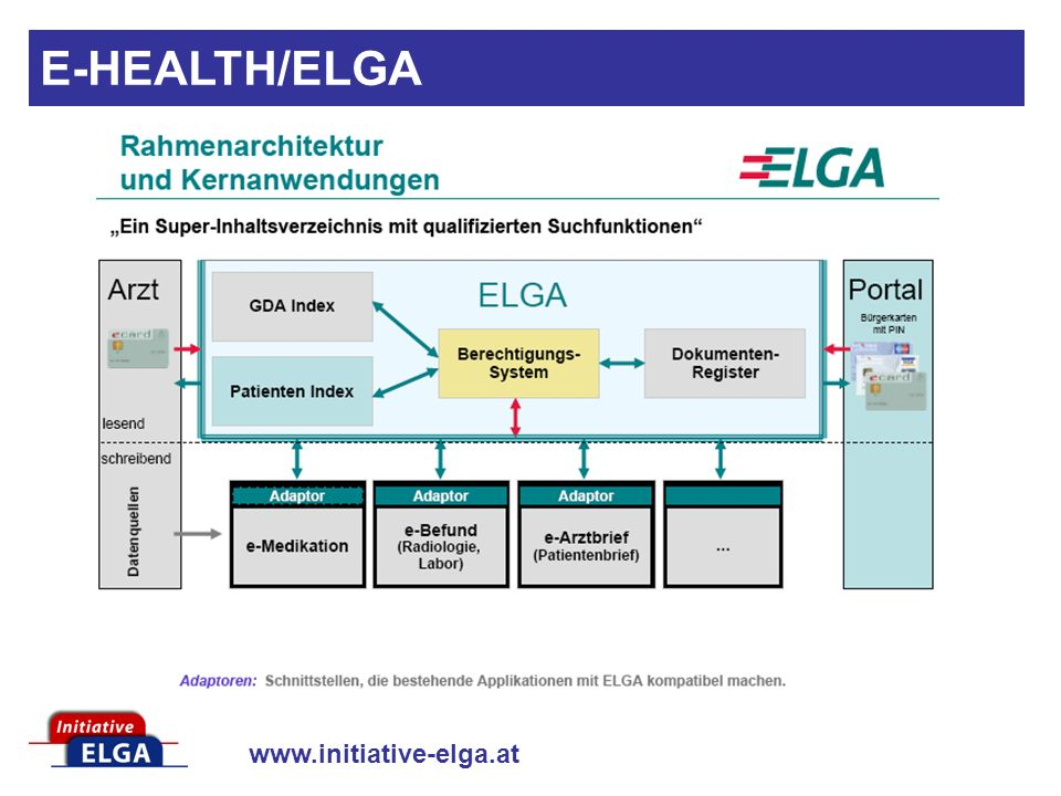 "E-HEALTH/ELGA ELGA Definition der ""ARGE-ELGA :"