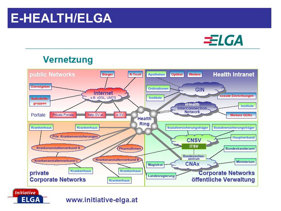 E-HEALTH/ELGA
