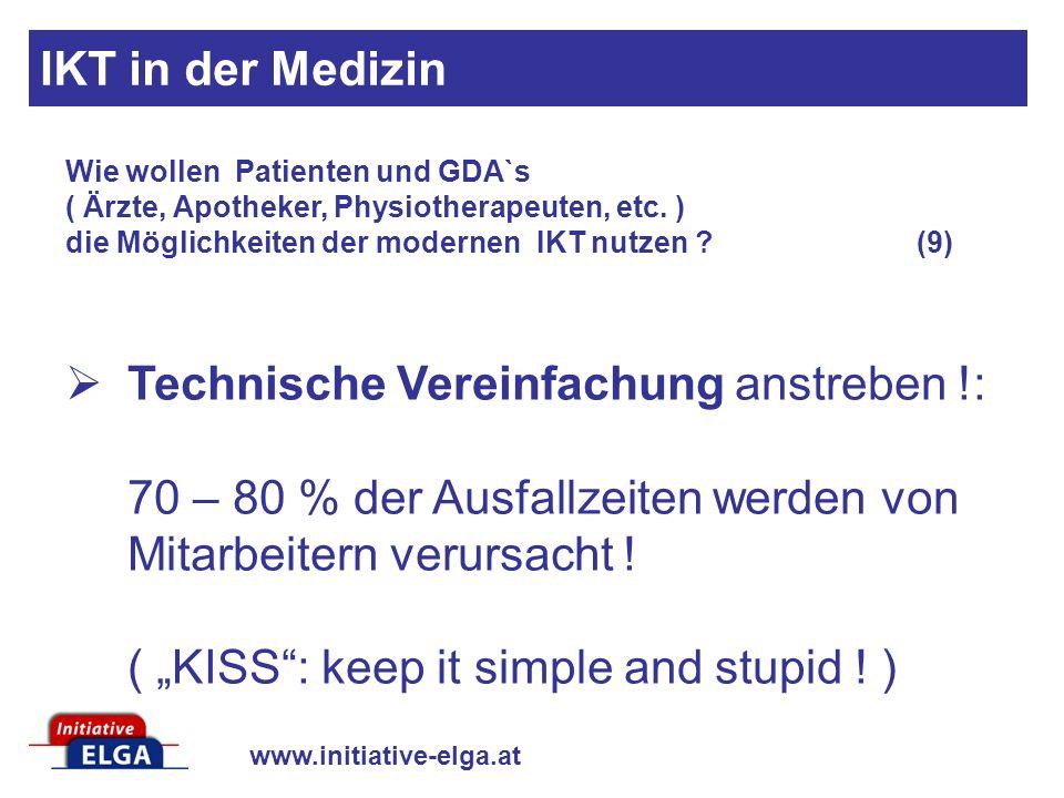 IKT in der Medizin Wie wollen Patienten und GDA`s ( Ärzte, Apotheker, Physiotherapeuten, etc. ) die Möglichkeiten der modernen IKT nutzen (9)
