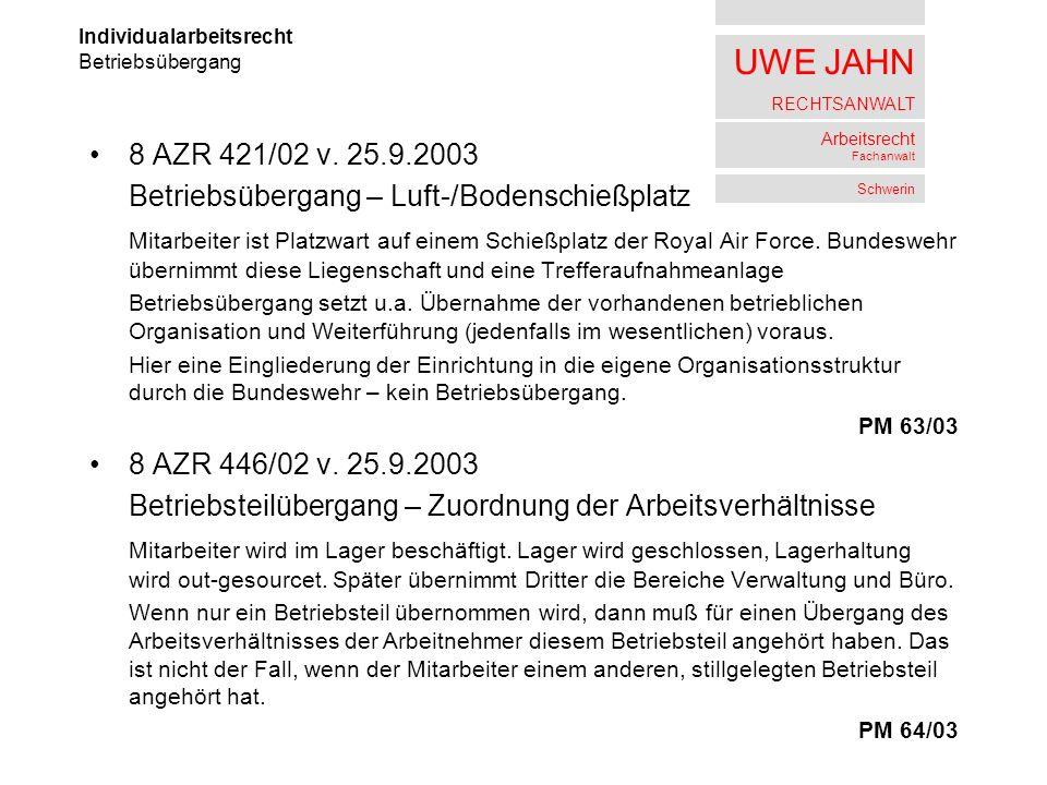 Betriebsübergang – Luft-/Bodenschießplatz