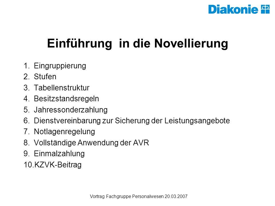 Einführung in die Novellierung