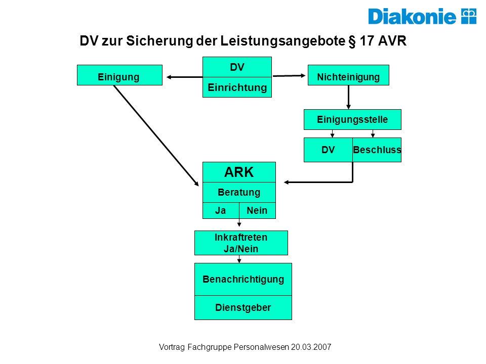 DV zur Sicherung der Leistungsangebote § 17 AVR