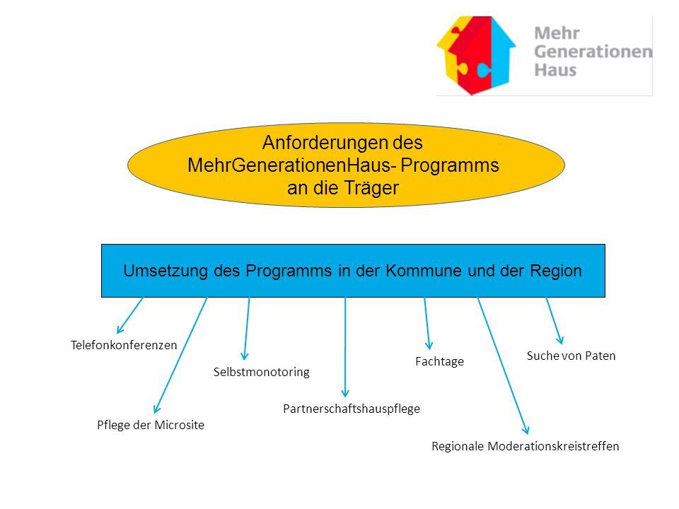 Anforderungen des MehrGenerationenHaus- Programms an die Träger