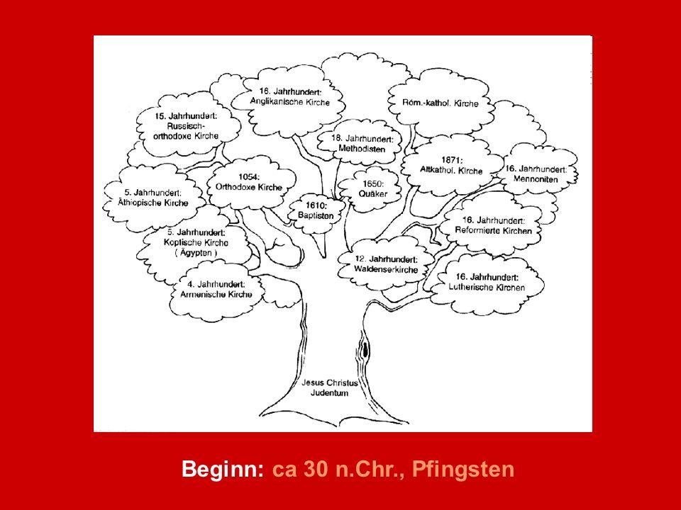 Beginn: ca 30 n.Chr., Pfingsten