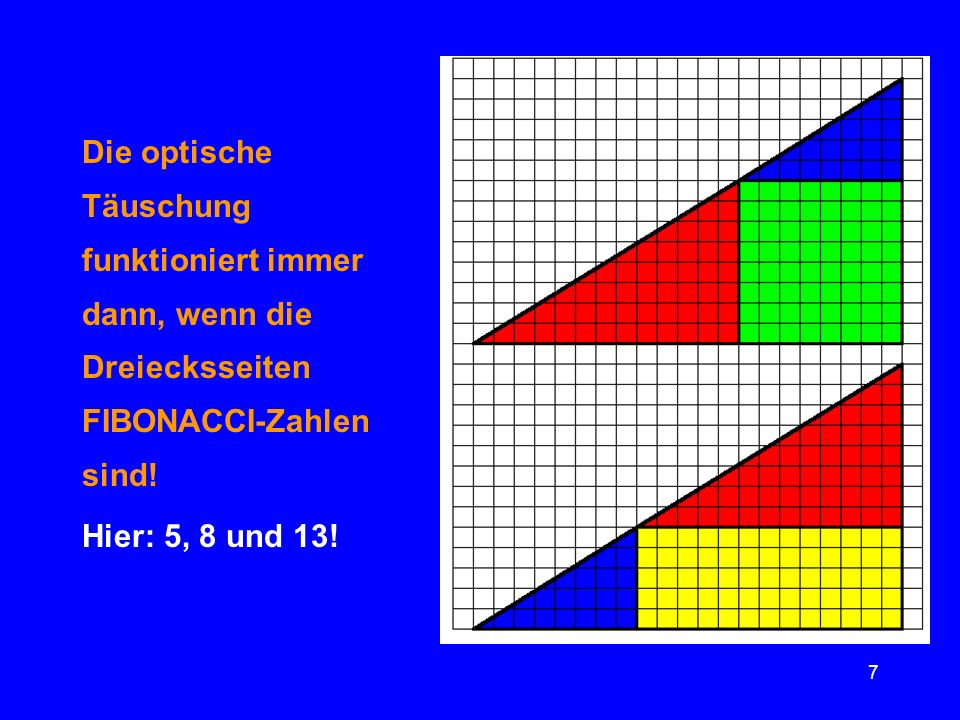 Die optische Täuschung funktioniert immer dann, wenn die Dreiecksseiten FIBONACCI-Zahlen sind!