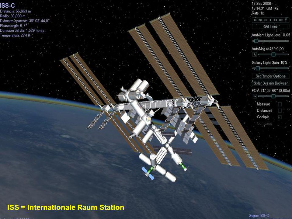 ISS = Internationale Raum Station