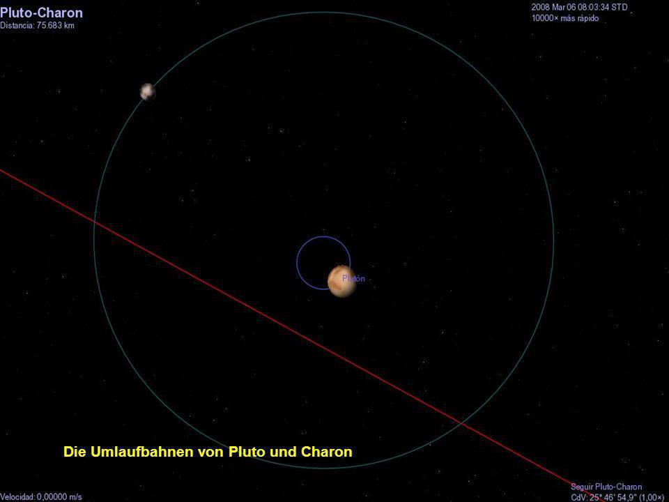 Die Umlaufbahnen von Pluto und Charon