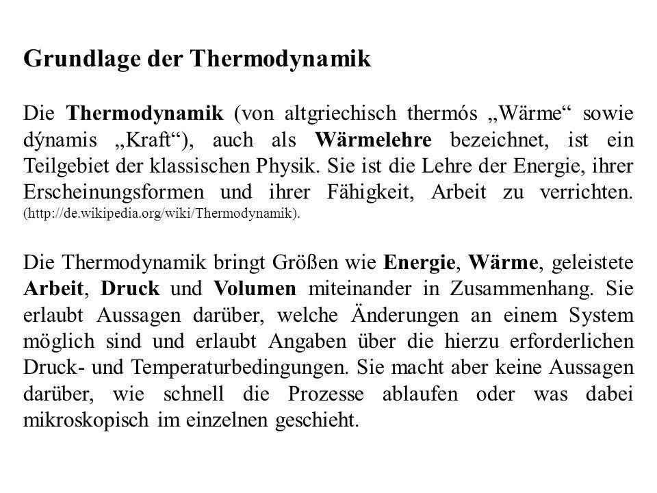 Grundlage der Thermodynamik