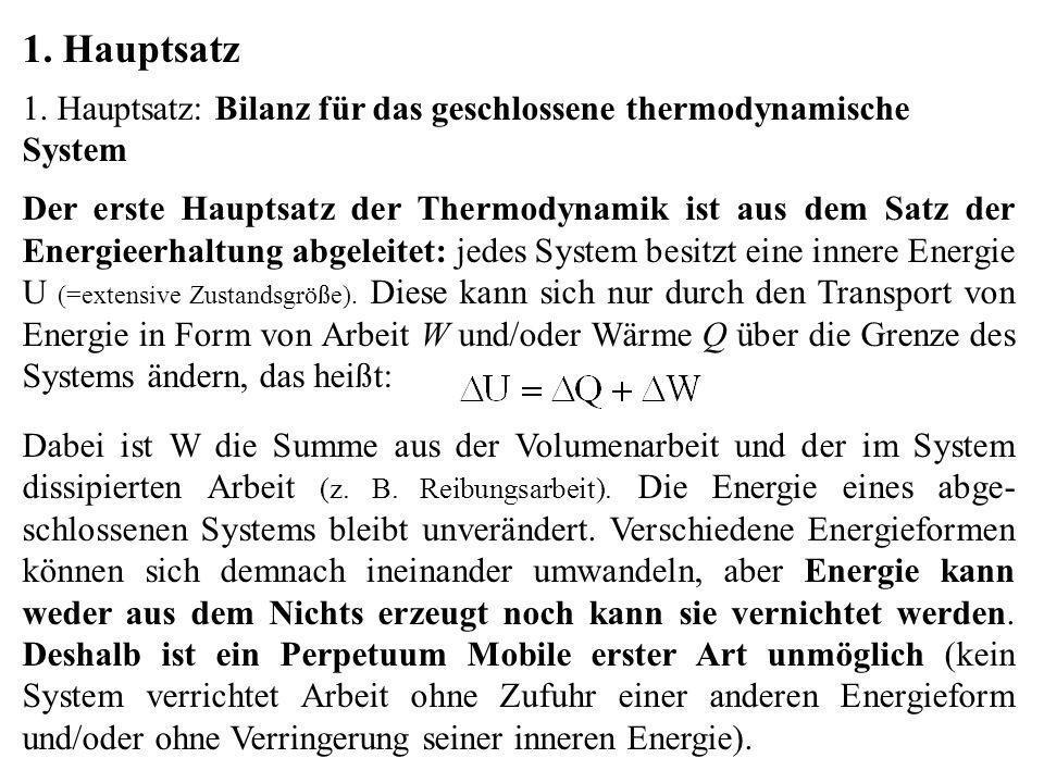1. Hauptsatz 1. Hauptsatz: Bilanz für das geschlossene thermodynamische System.
