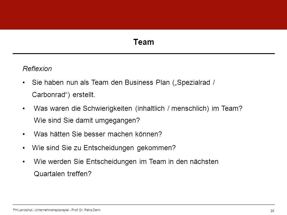 """Team Reflexion. Sie haben nun als Team den Business Plan (""""Spezialrad / Carbonrad ) erstellt."""
