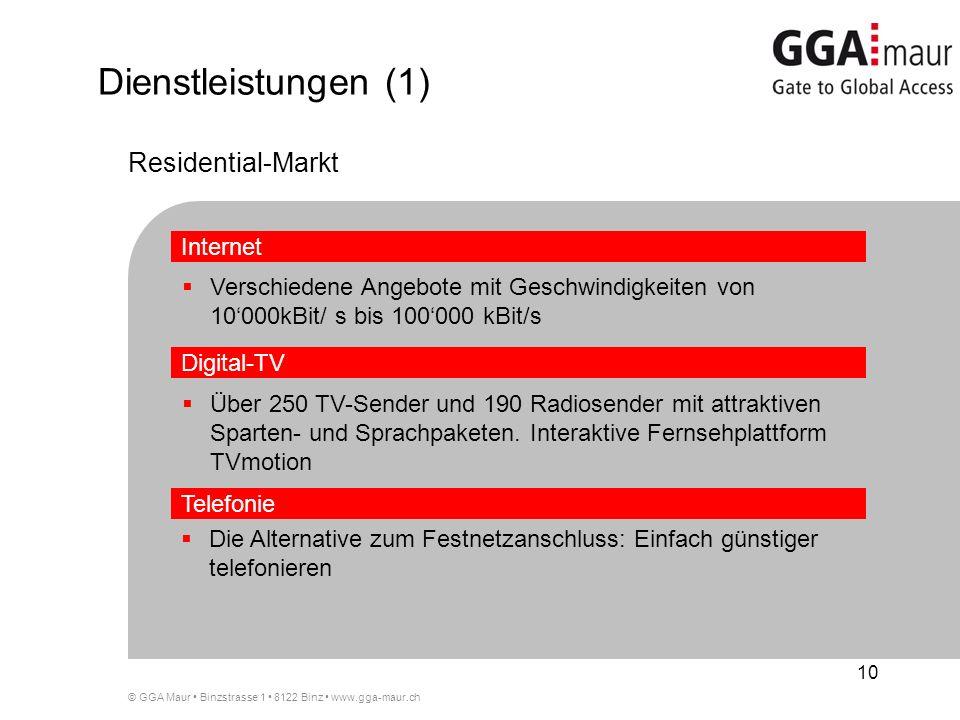 Dienstleistungen (1) Residential-Markt Internet