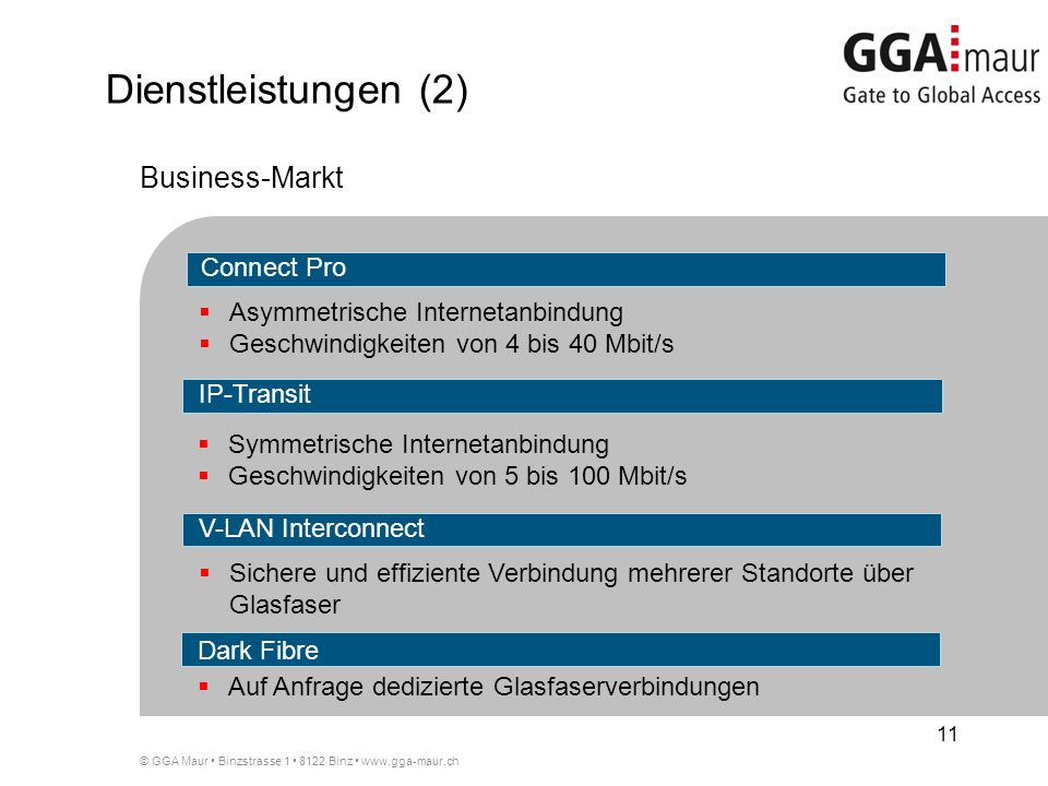 Dienstleistungen (2) Business-Markt Connect Pro