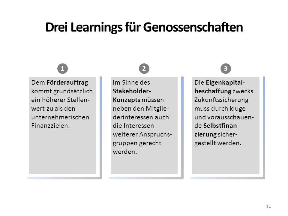 Drei Learnings für Genossenschaften