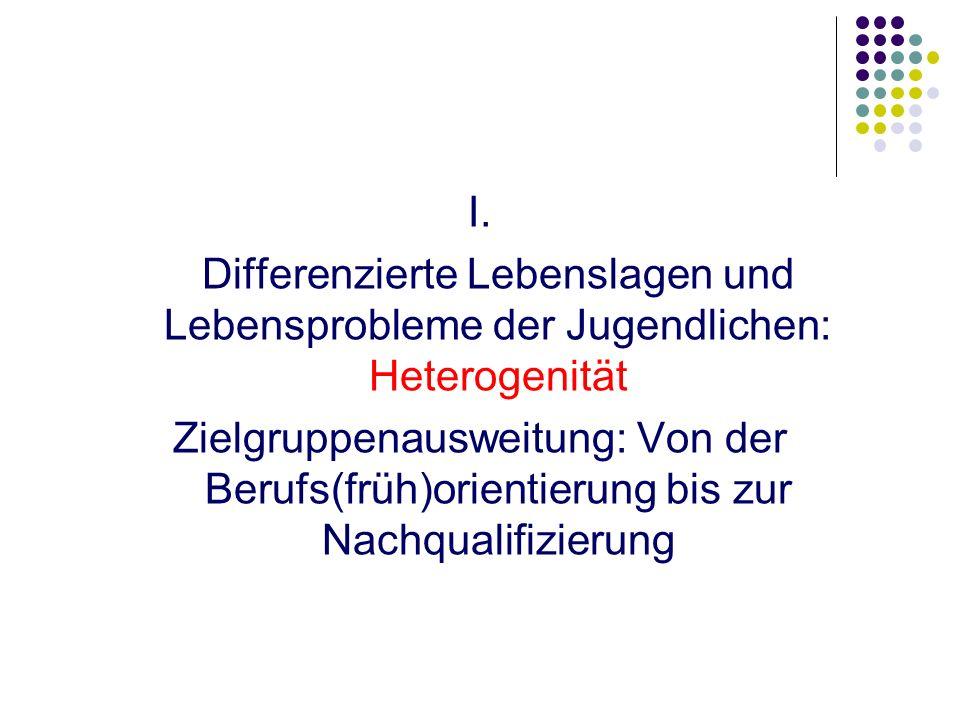 I. Differenzierte Lebenslagen und Lebensprobleme der Jugendlichen: Heterogenität.