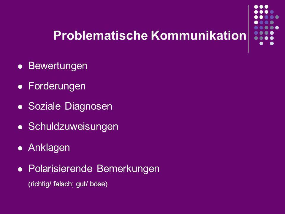 Problematische Kommunikation