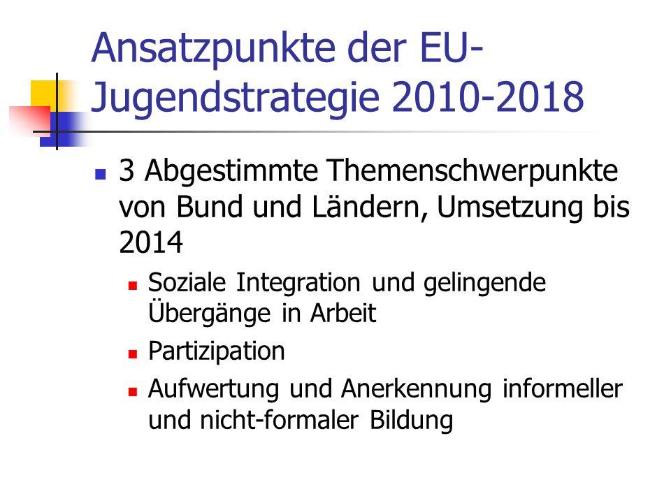 Ansatzpunkte der EU-Jugendstrategie 2010-2018