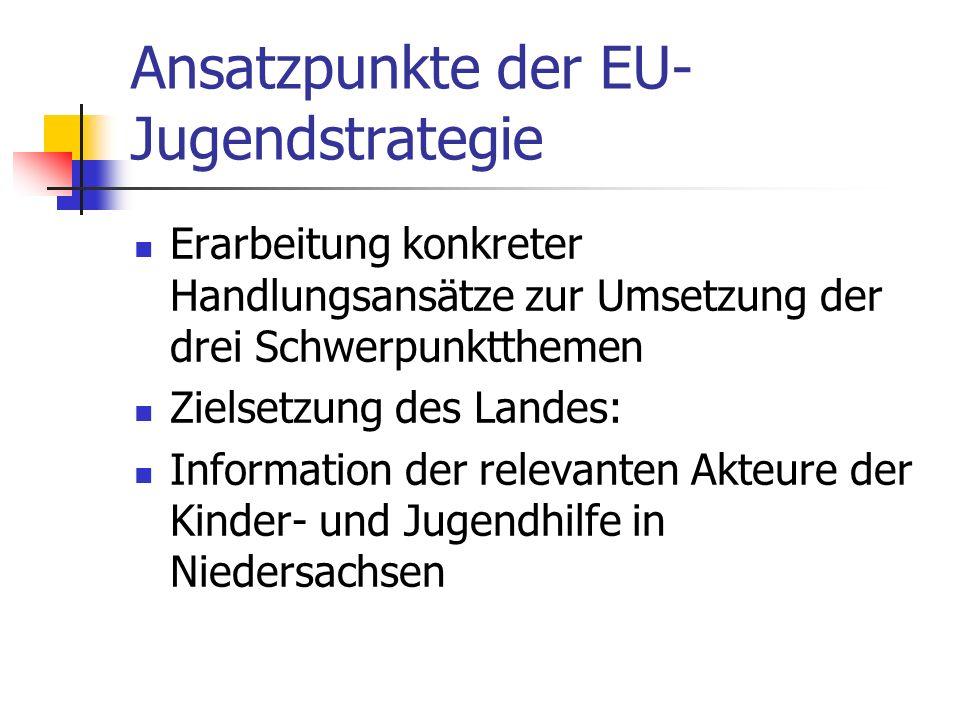 Ansatzpunkte der EU-Jugendstrategie