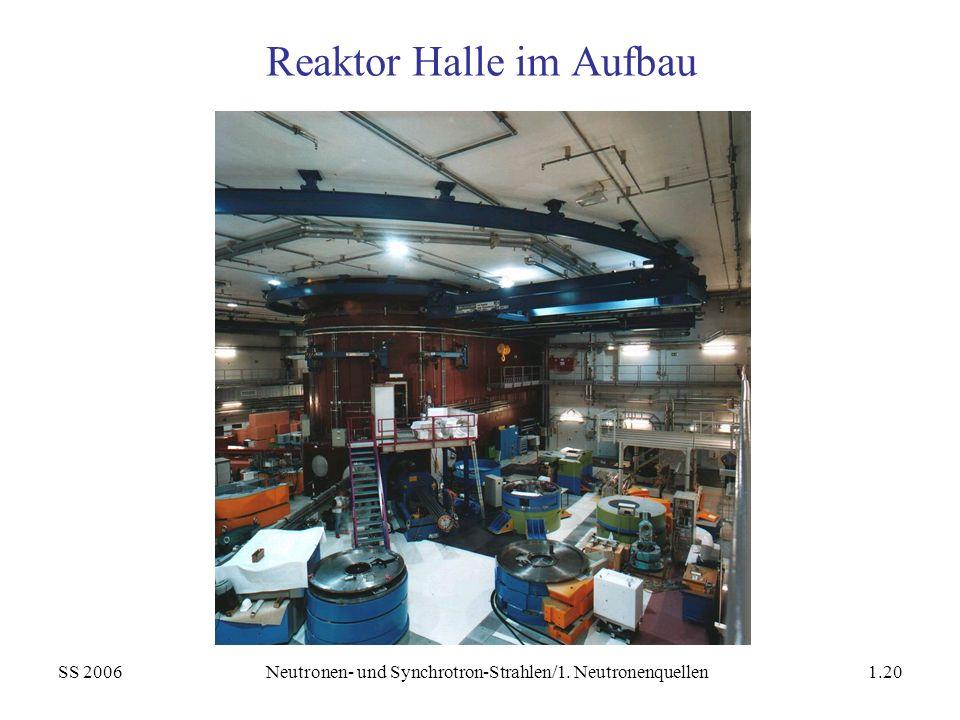 Reaktor Halle im Aufbau
