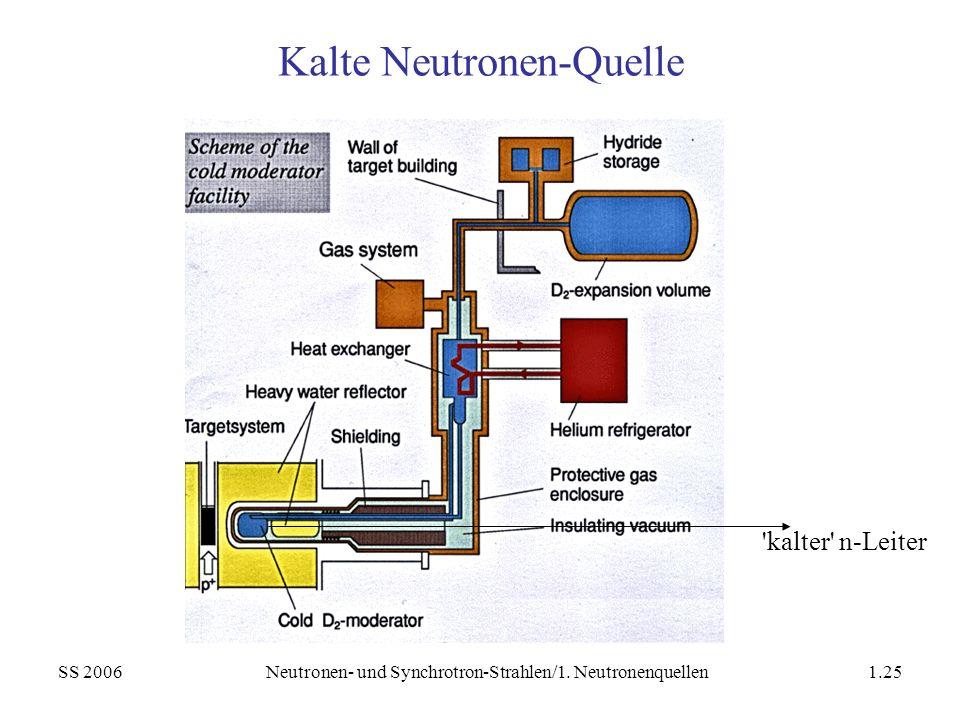 Kalte Neutronen-Quelle