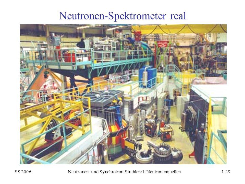 Neutronen-Spektrometer real