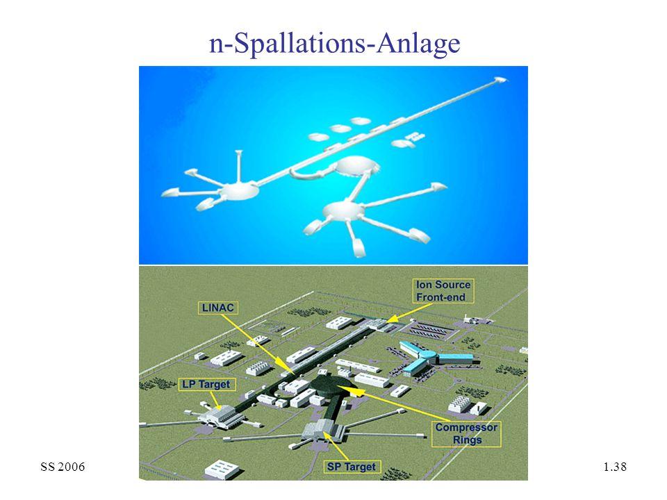 n-Spallations-Anlage