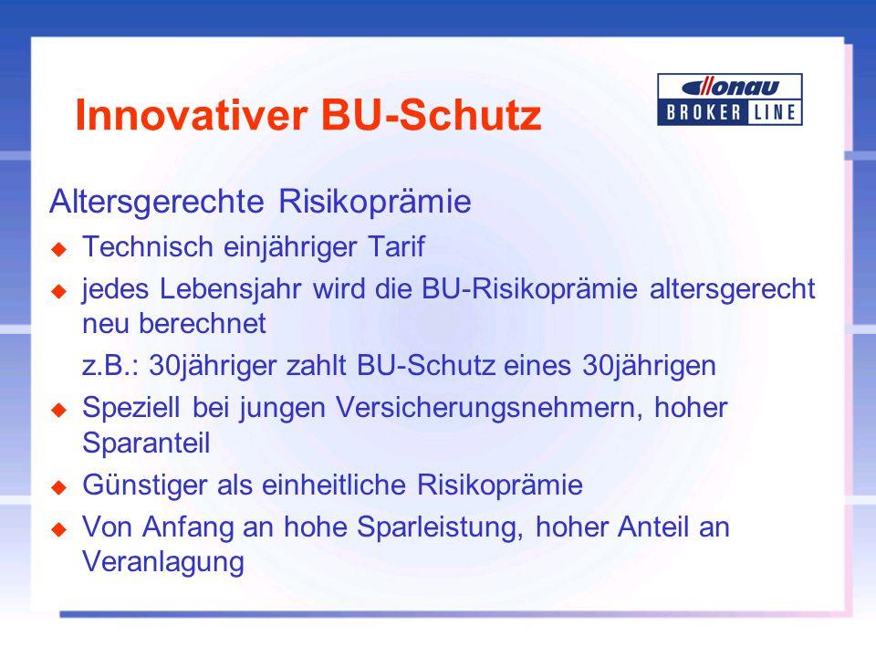 Innovativer BU-Schutz