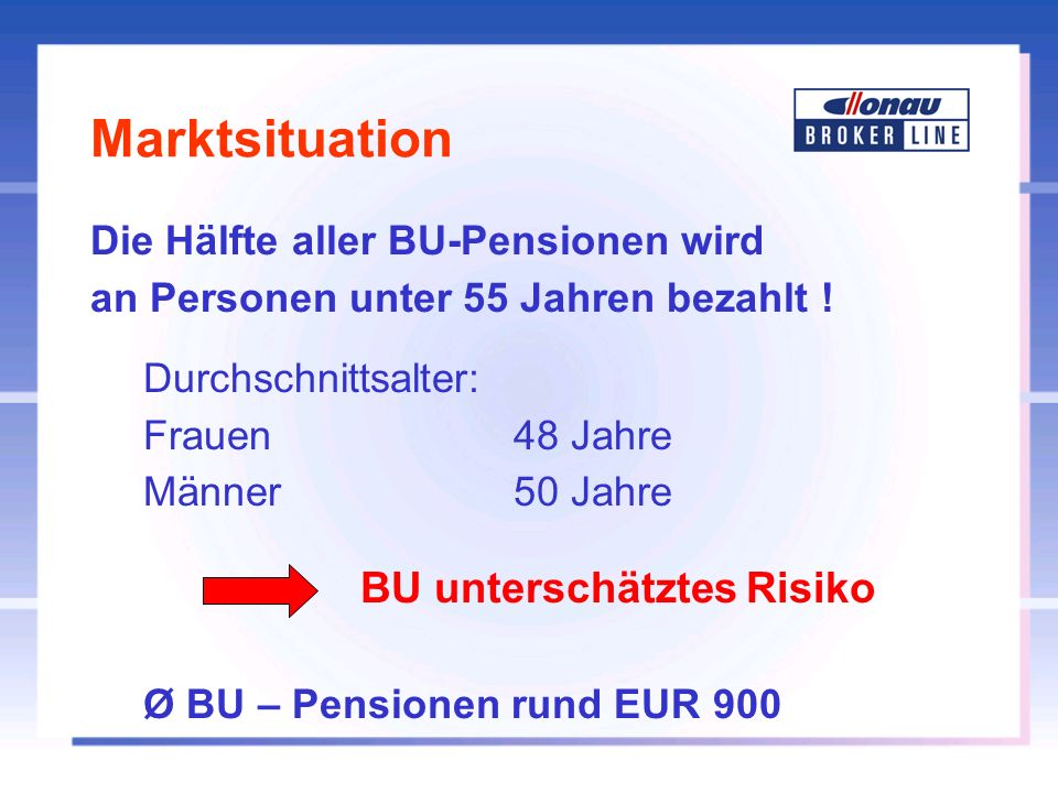 Marktsituation BU unterschätztes Risiko