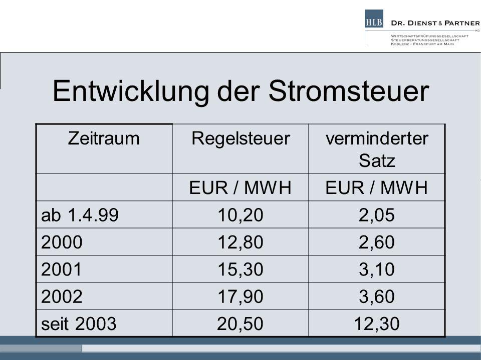 Entwicklung der Stromsteuer
