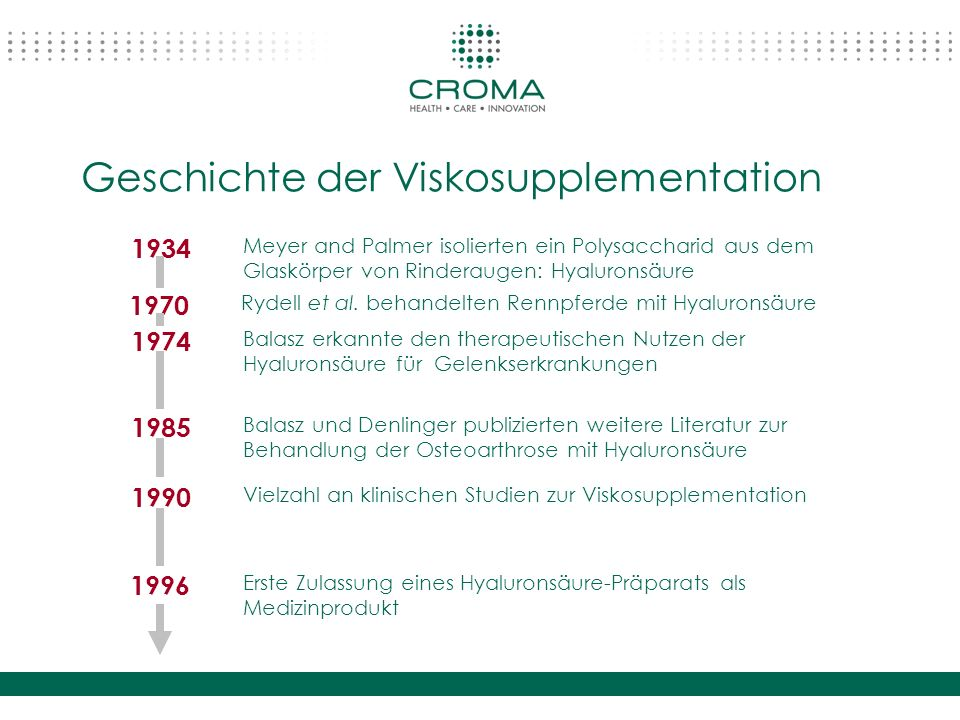 Geschichte der Viskosupplementation