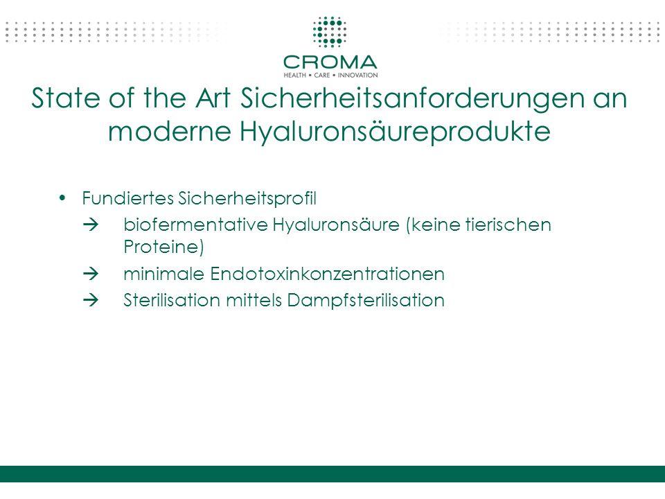 State of the Art Sicherheitsanforderungen an moderne Hyaluronsäureprodukte