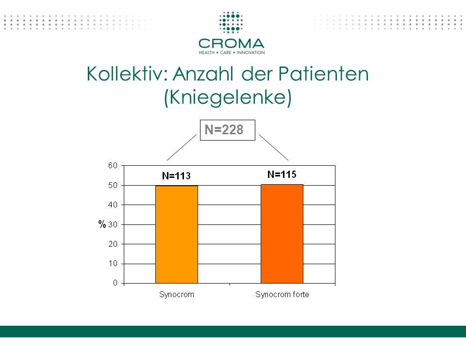 Kollektiv: Anzahl der Patienten (Kniegelenke)