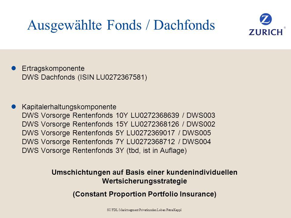 Ausgewählte Fonds / Dachfonds