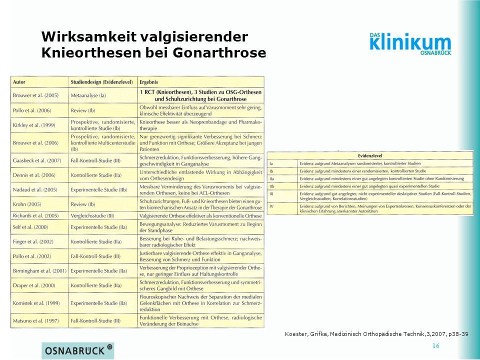 Wirksamkeit valgisierender Knieorthesen bei Gonarthrose