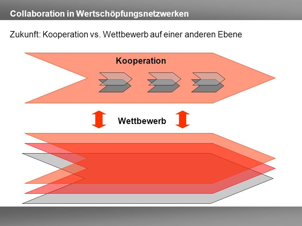 Collaboration in Wertschöpfungsnetzwerken