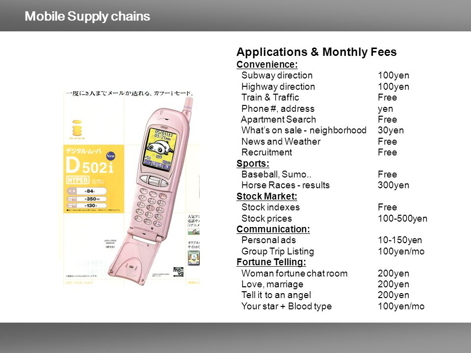 Mobile Supply chains Applications & Monthly Fees Convenience: