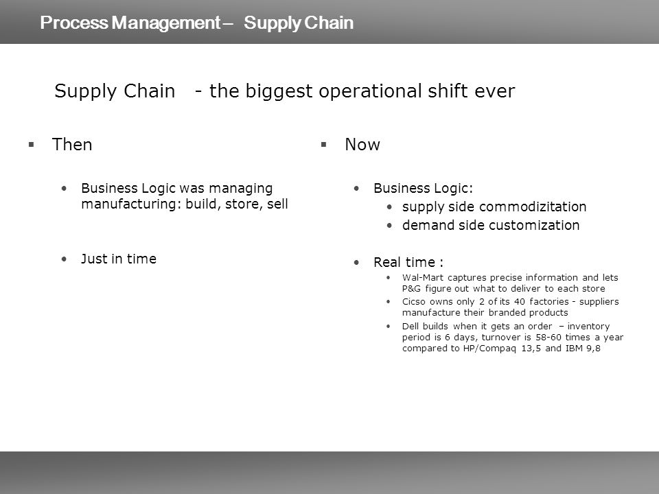 Process Management – Supply Chain
