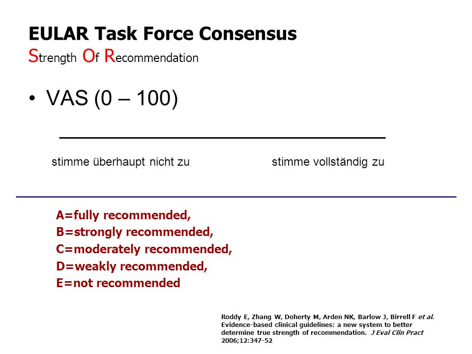 EULAR Task Force Consensus Strength Of Recommendation