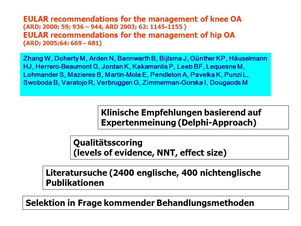 Klinische Empfehlungen basierend auf Expertenmeinung (Delphi-Approach)