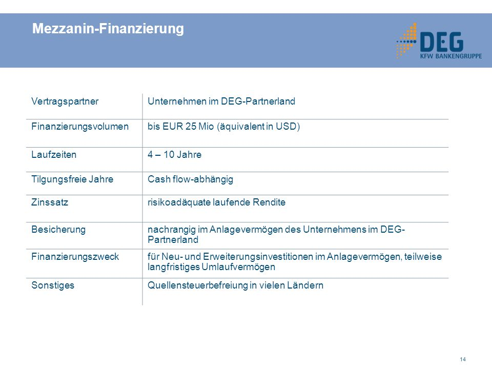 Mezzanin-Finanzierung