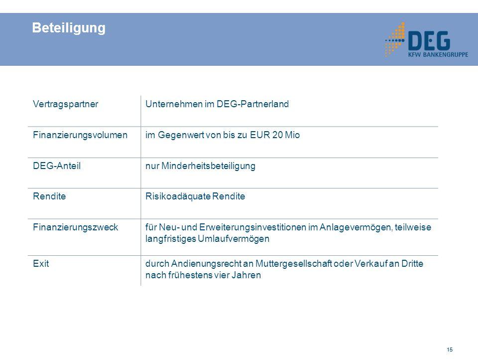 Beteiligung Vertragspartner Unternehmen im DEG-Partnerland