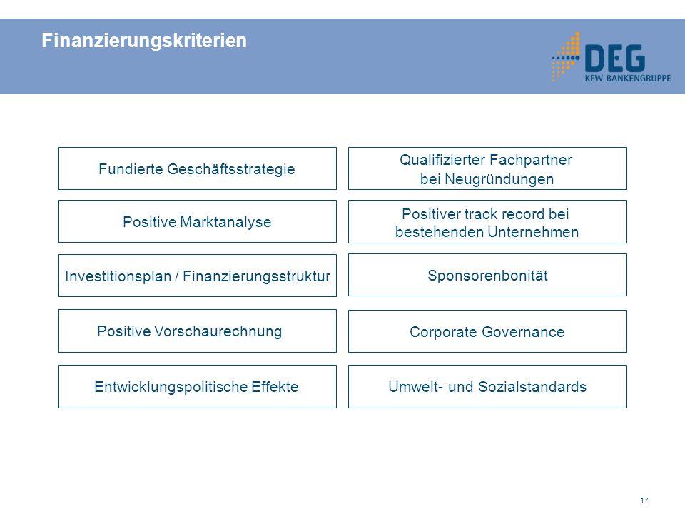 Finanzierungskriterien