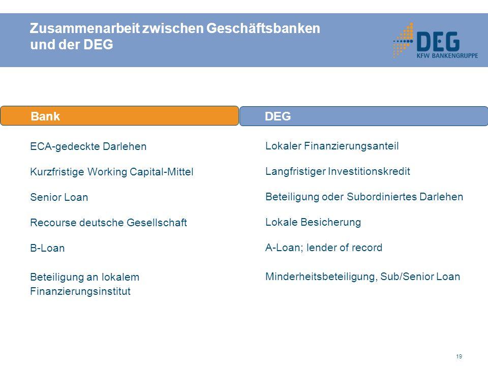 Zusammenarbeit zwischen Geschäftsbanken und der DEG