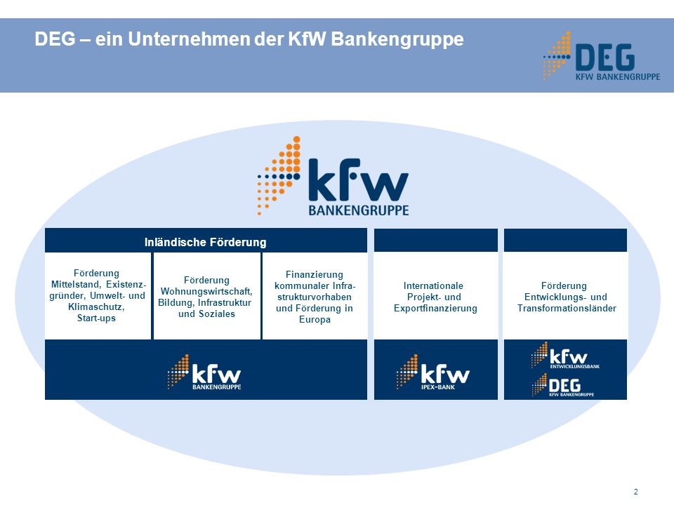 DEG – ein Unternehmen der KfW Bankengruppe