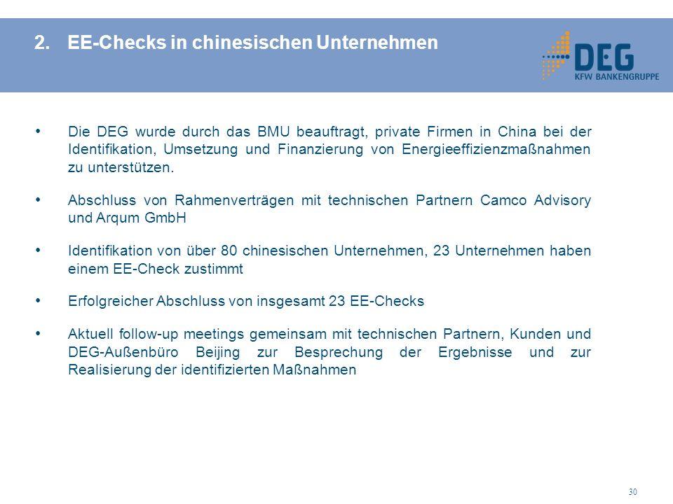 2. EE-Checks in chinesischen Unternehmen