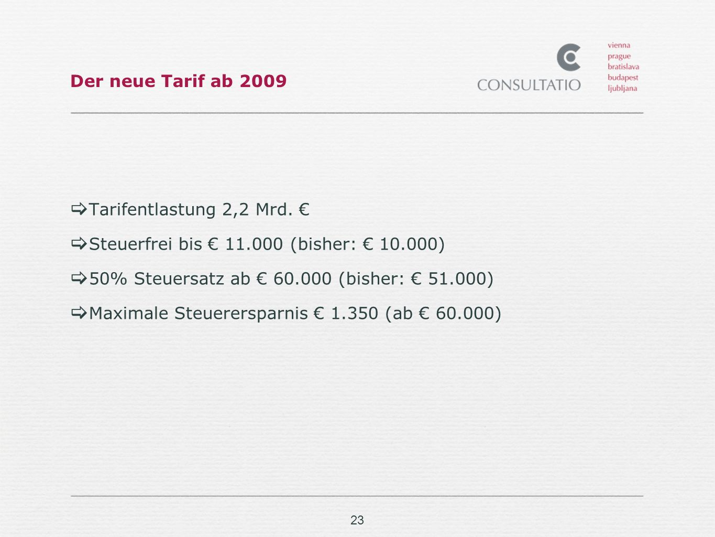 Der neue Tarif ab 2009 Tarifentlastung 2,2 Mrd. € Steuerfrei bis € 11.000 (bisher: € 10.000) 50% Steuersatz ab € 60.000 (bisher: € 51.000)