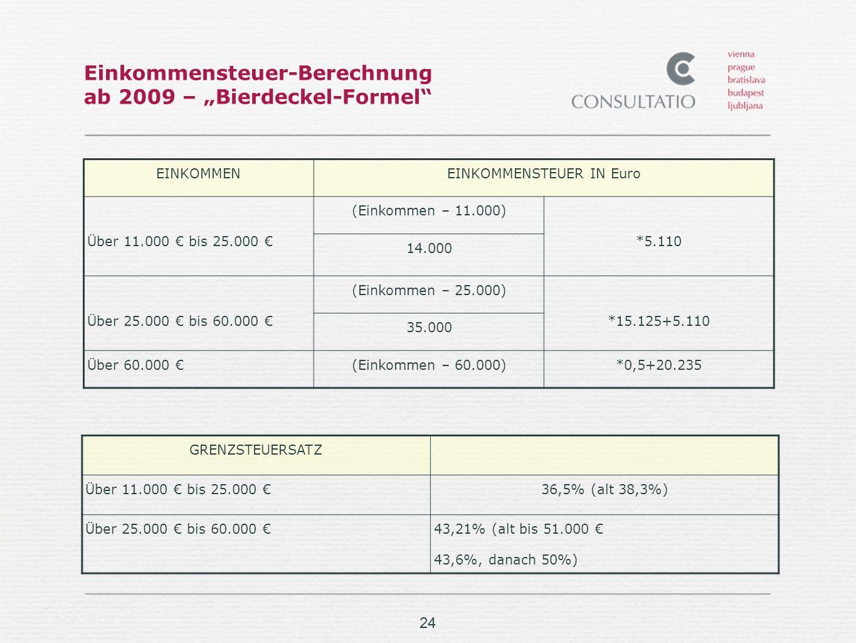 """Einkommensteuer-Berechnung ab 2009 – """"Bierdeckel-Formel"""