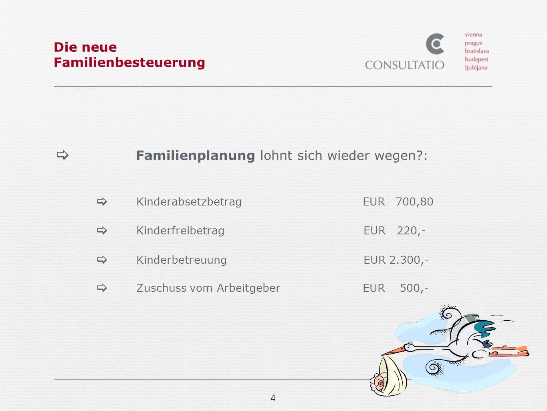 Die neue Familienbesteuerung